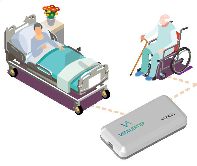 il sensore Vitals si applica al letto di degenza